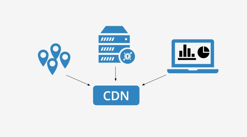 CDN: Nedir ve nasıl çalışıyor